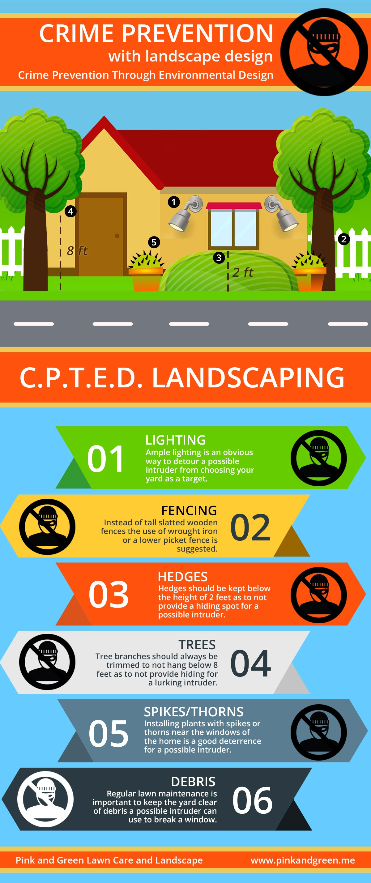 CPTED - Preventing Crime with Landscaping