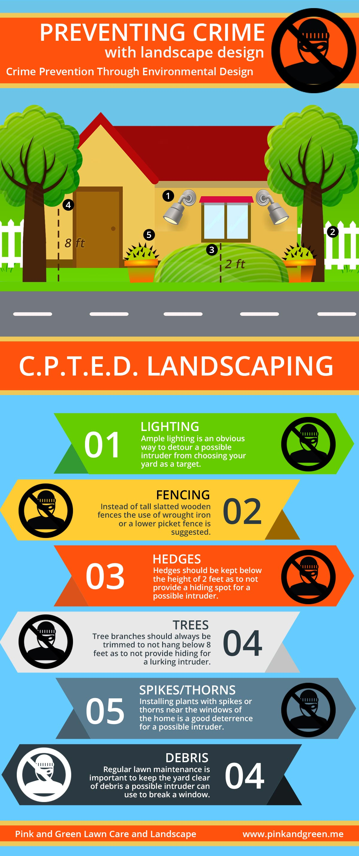 cpted-preventing-crime-with-landscape-de